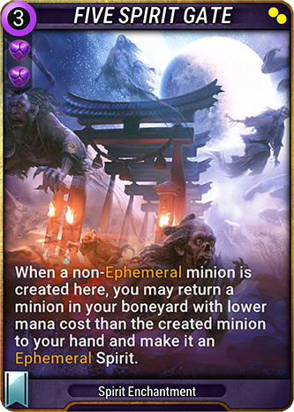 Five Spirit Gate